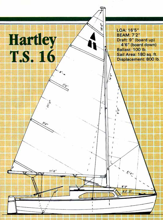Hartley 16